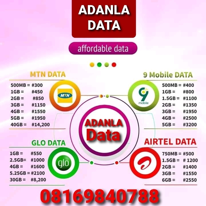 Adanla Data